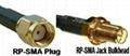 5.8GHz Cloverleaf Whip Antenna / Skew Planar antennaTCQZ-WZ-2-5800V-RG141-3 3