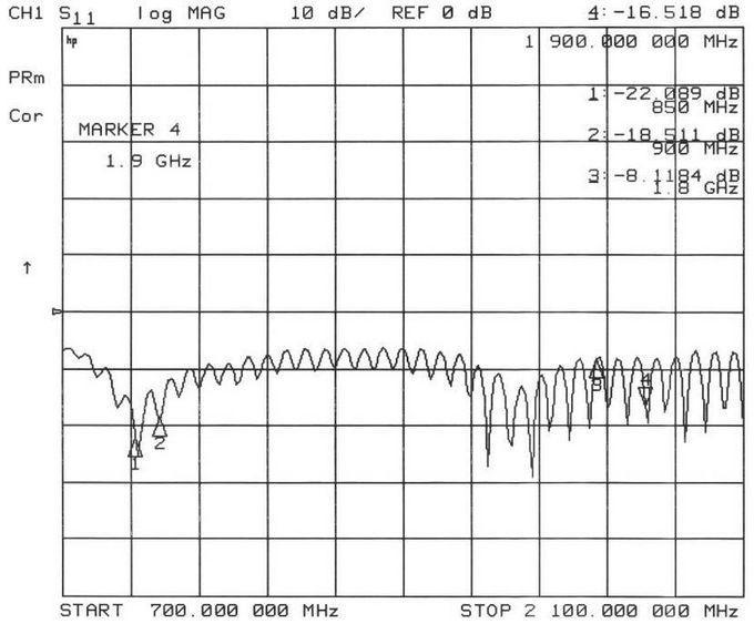 TCQZ-XX-3-850/1990V-3 2