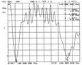 4.2CM 小吸盤雙頻小車載  TCQC-XX-2.15/3.5-145/435V-4.2