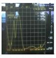 0.6M GSM/CDMA Dual Band Fiberglass Antenna TC-CST-4.6/6.5-806UV-60