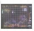 NMO Anti-bend Whip Mobile Radio Antenna TC-CST-5-450-N438