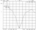 双节铝合金基地天线TC-CST-5.5-AV285