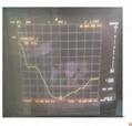 多頻彈性FM 對線 TC-FM-2-88108FMF  2
