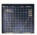 软轴线低频调频收音机天线 TC-SX-2-72-771N 2