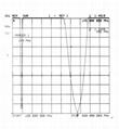 火腿双频对讲机天线 HYS-F10 2