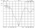 1.1M VHF Marine Fiberglass Antenna TC-MA-F02ABS