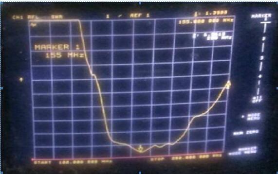 Soft Axis And Flexibility  VHF  Two Way Radio  Antenna TC-155-669C  2