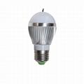 Innovative LED Bulb Air Purify Best