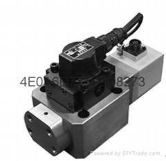 电液伺服阀(MOOGD0791替代型)