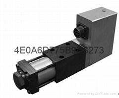 电液伺服阀(MOOGD633替代型)
