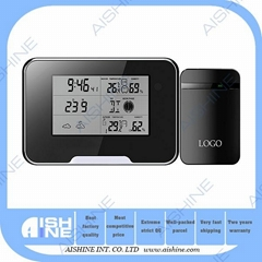 HD 1080P WI-FI Weather Station Camera/Nanny Camera/Mini Hidden wifi Camera