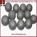 Grinding Steel Balls  4