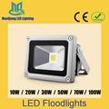 LED投光燈,LED氾光燈,L