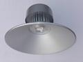 LED工礦燈 2