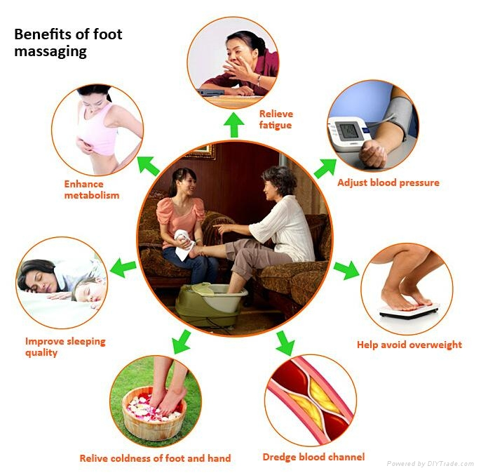 Steam heating split style foot massager 5