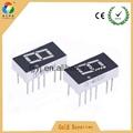 China market of electronic led display