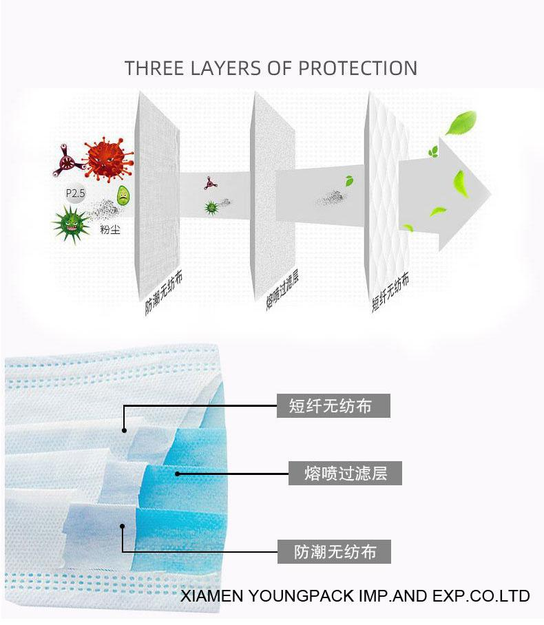 Stock Wholesale Surgical Disposable Medical Protective Face Masks 5