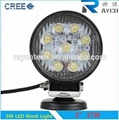 Round LED Working Lights,LED Work Lights