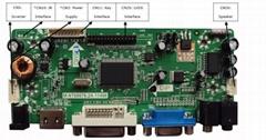 M.NT68676.2A(HDMI+DVI+VGA+Audio) LCD/LED Controller Board
