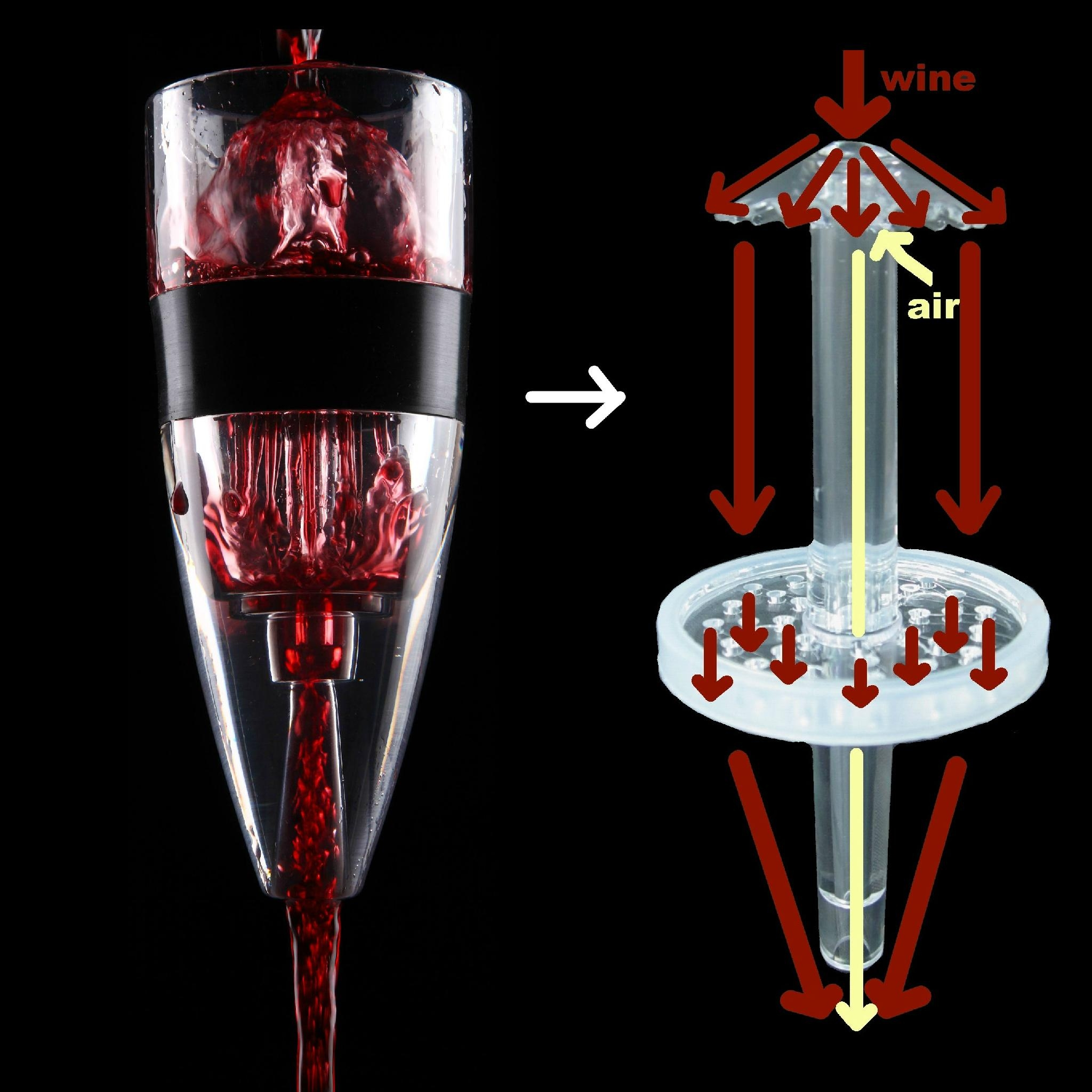 Global patented 3-step wine aerator 3