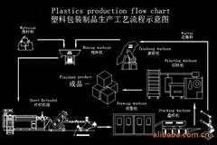 ASPL0054 - Plastic Cup production line