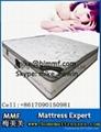 Luxury Sleepwell Pocket Spring Mattress 5