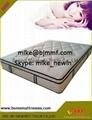 Mattress Brand