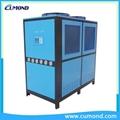 Air-cooled industrial Chiller CUM-AC air