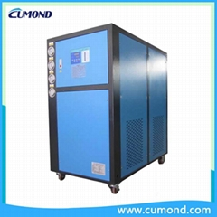 Water-cooled industrial chiller CUM-WC Scroll chillers