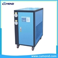 Water-cooled industrial chiller CUM-WC Scroll chillers 4
