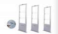 RFID Library EAS  AFI Security System
