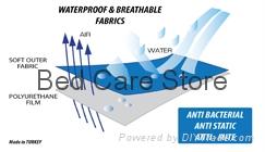 Waterproof Terry Cotton PU Laminated Fabric 3