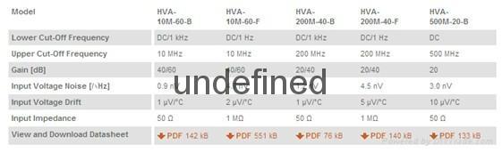 德国FEMTO进口系列带宽电压放大器 3