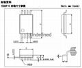 9V至28V轉12V3A電流86%效率昇降壓芯片 3