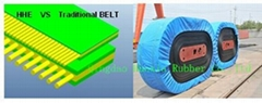 HHE  Energy Saving Steel Cord Conveyor Belt