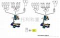 化工橡胶小料自动配料系统