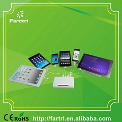 Super quality Mobile Phone Anti-Theft Alarm