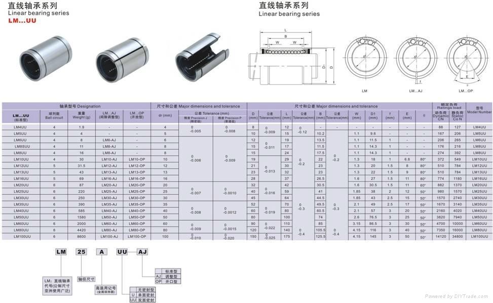 cnc parts 3d printer linear motion bearing bush bushing