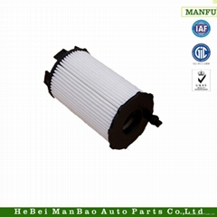 (079 198 405B) High Pressure Resistance Auto Oil Filter