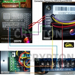 F18 Fingerprint access control with finger+RF+Pin.color screen