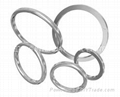 Gaskets,Washers,Seals