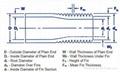Integrally Fin Tube-ASTM A498,ASTM A1012,ASTM B359,ASTM B898