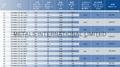 DOT/ UN ISO9809 STEEL CYLINDER