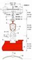 UIC 860-O UIC54/UIC60 Steel Rail,Gantry Crane Rail  5