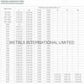 ASTM A519 1020,1025,4130, 4340,4333M,AS4041 无缝碳及合金钢机械管 10