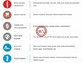 ASTM F67, ASTM F136, ASTM B265, ASTM B348,ISO 5832-2 Titanium & Titanium Alloy