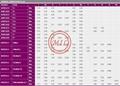 ASTM A106,ASTM A179,ASTM A192,ASTM A210,ASTM A213,BS 3059,EN10216 Boiler Tube  18