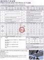 DIN 2391 St37.4(E235),St52.4(E355N),EN10305-1,BS 3062 Precision & Hydraulic Tube