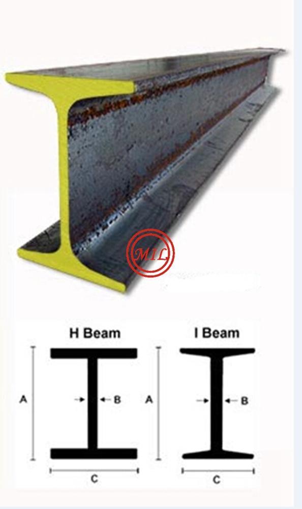 H-BEAM vs I-Beam