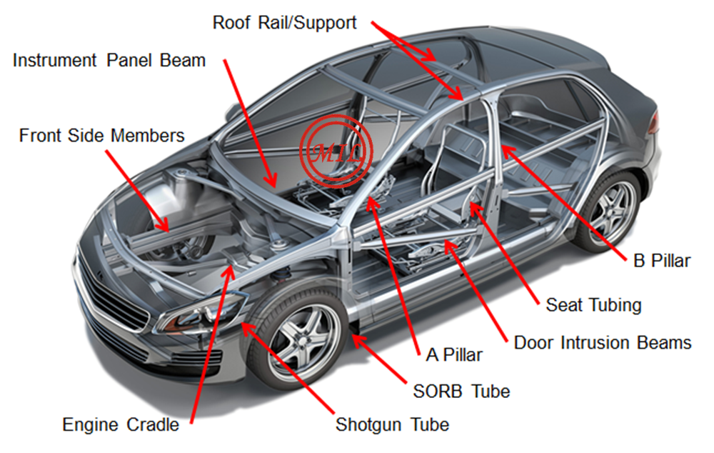 Advanced High Strength Steel Tube (AHSS)